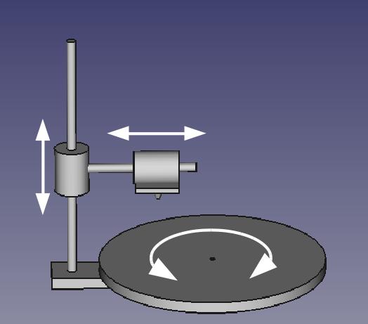 Programacion, electronica, Linux y un poco de todo: Construyendo una impresora  3D. 2:Elección del modelo de impresora